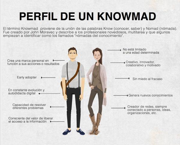 Los nuevos profesionales del siglo 21: los KNOWMADS