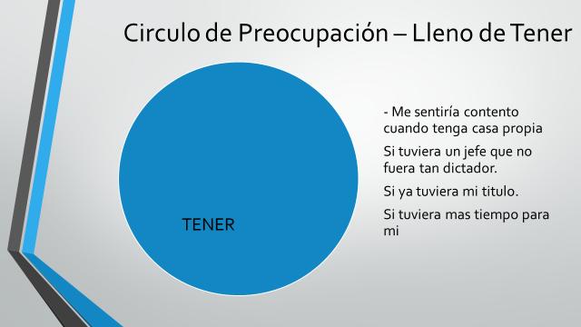 Grafico 15
