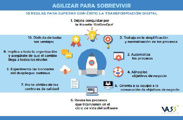 agilizar_para_sobrevivir_25-11-16